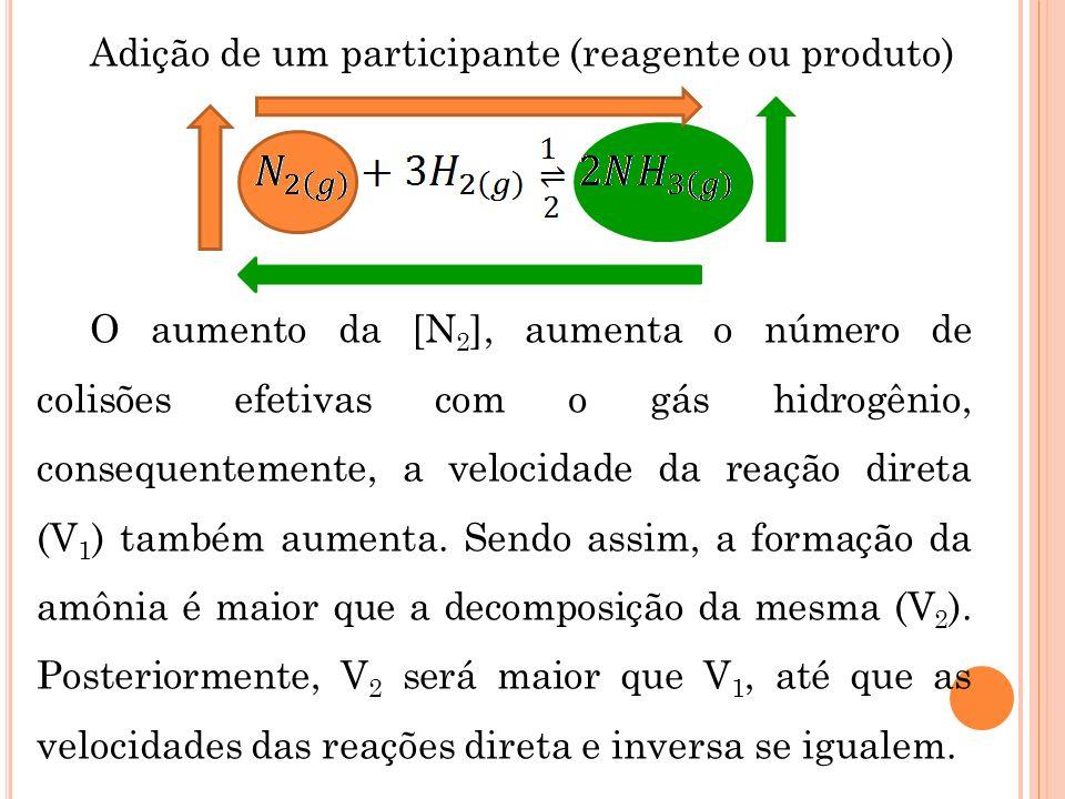 Adição de um participante (reagente ou produto) O aumento da [N2], aumenta o número de colisões efetivas com o gás hidrogênio, consequentemente, a velocidade da reação direta (V1) também aumenta.
